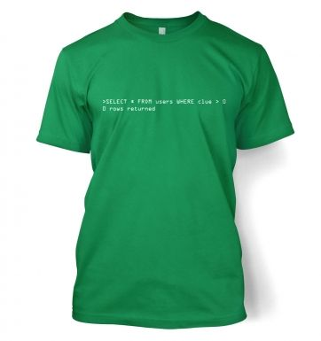Clueless Users SQL Query t-shirt