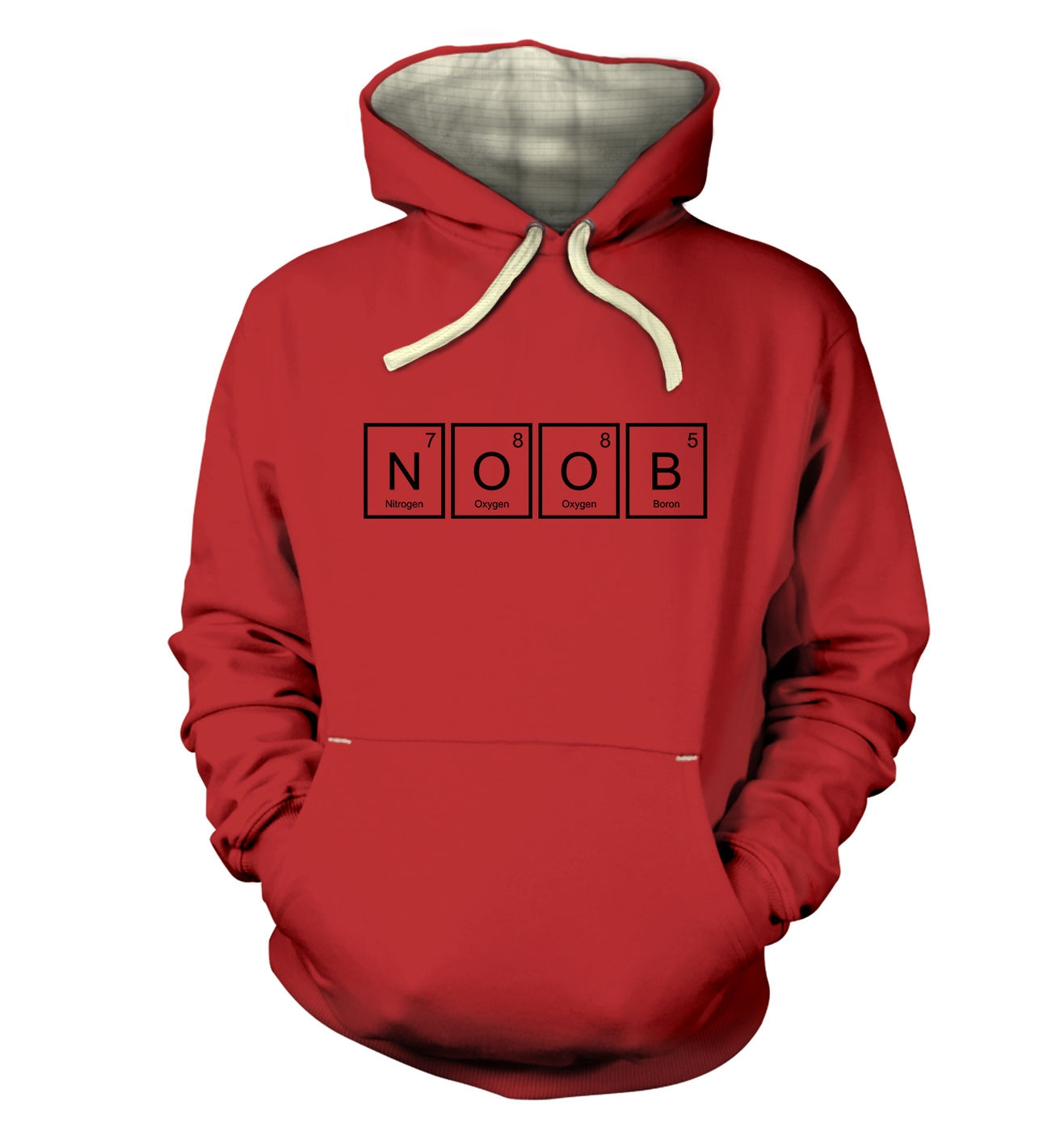 The Element of Noob adult premium hoodie