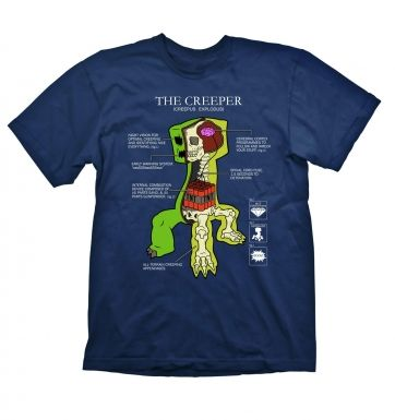 Minecraft Creeper Anatomy t-shirt - OFFICIAL