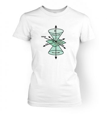 Spacetime World Line women's t-shirt