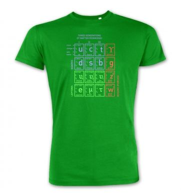 Standard Model Of Particle Physics premium t-shirt