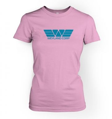 Weyland Corp (blue) women's fitted t-shirt