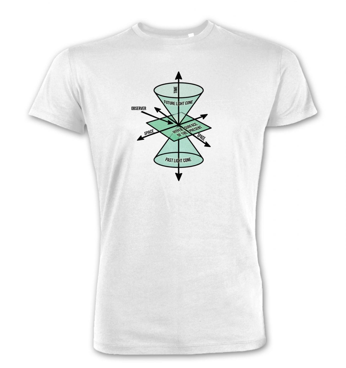 Spacetime World Line men's Premium t-shirt